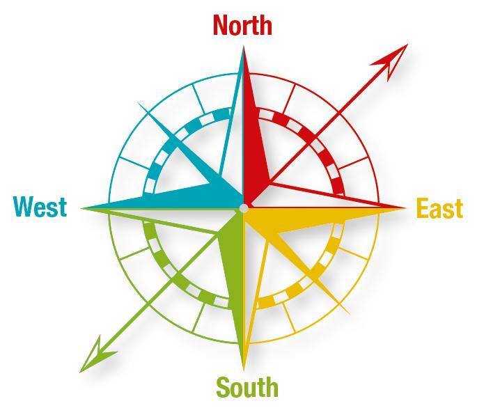 news_compass.jpg